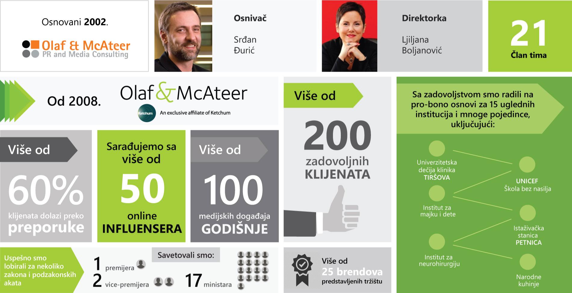 OlafMcAteer